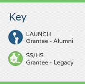 Map legend key showing the four grantee types